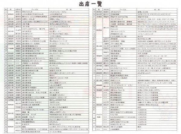 北関東三県ウマいもん合戦in桐生2017出店一覧
