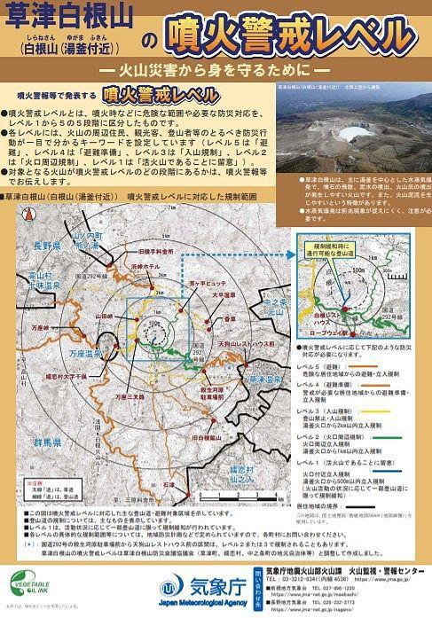 草津白根山の噴火警戒レベル時の立ち入り禁止規制範囲