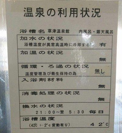 温泉利用状況表