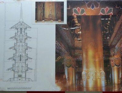 五重塔の柱部分