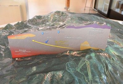 火山のジオラマ