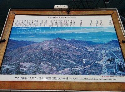 展望台から見える山々の説明