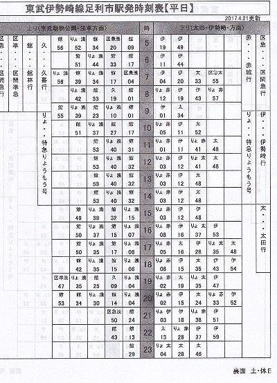東武伊勢崎線足利市駅発着時刻表(平日)