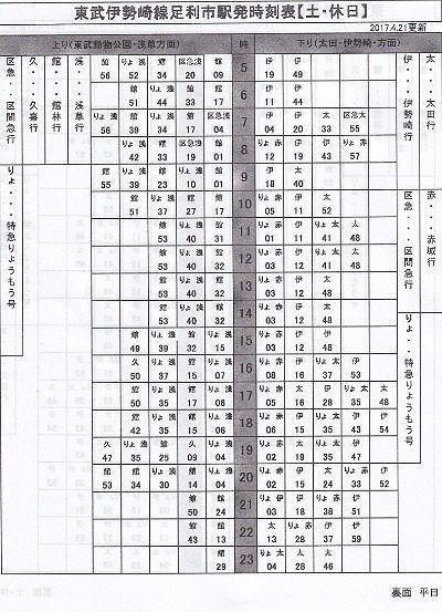 東武伊勢崎線足利市駅発着時刻表(土日祝日)