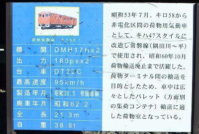 鉄道車両の説明パネル