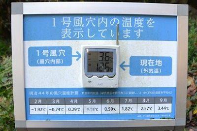 1号風穴の温度表示