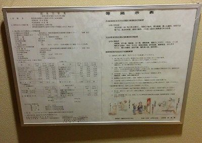 御夢想の湯に掲示されてた温泉成分分析書