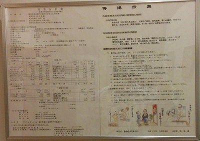 甍の湯の温泉成分分析書