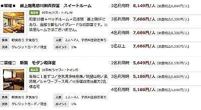 楽天セールの時の鬼怒川観光ホテルの宿泊料金表