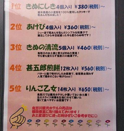 鬼怒川観光ホテルお土産ベスト5ランキング