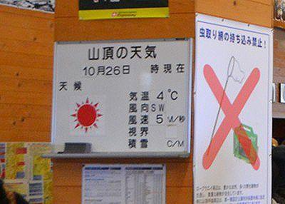 今の山頂の天気掲示