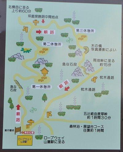 坪庭遊歩道案内図