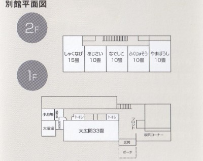 別館館内図