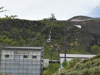 山麓駅から山頂駅を見た景色