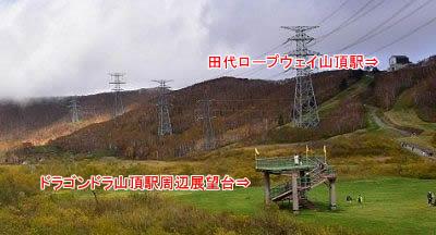 展望台と田代ロープウェイ山頂駅