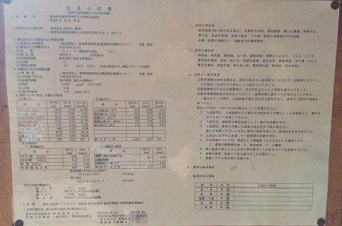 千歳の湯温泉成分分析書