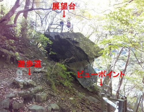 大岩の上の展望台の様子