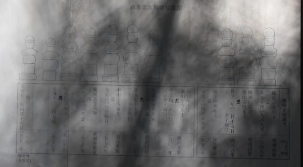 五輪塔の配置図
