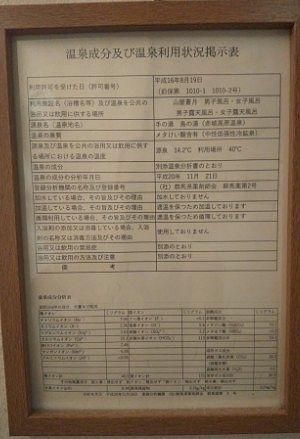 赤城高原温泉山屋蒼月温泉成分分析書