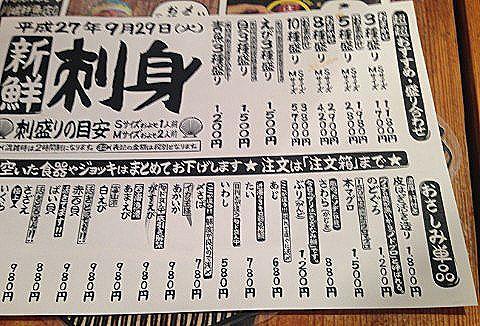 川端鮮魚店刺身メニュー