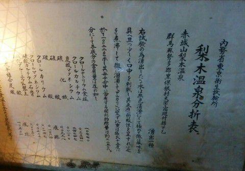 昭和時代の温泉分析表
