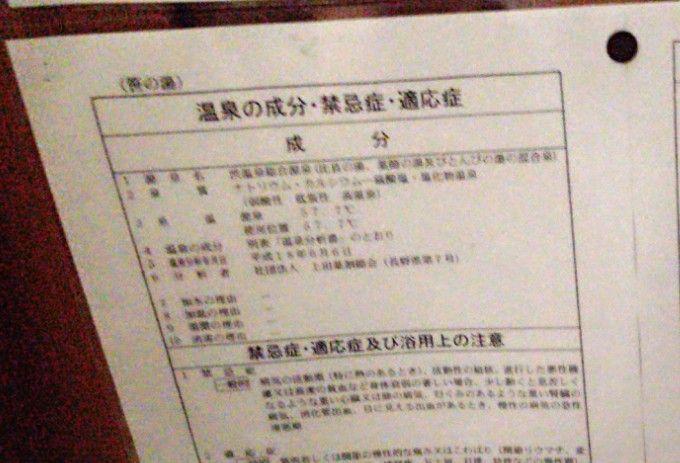 二番湯「笹の湯」温泉分析表