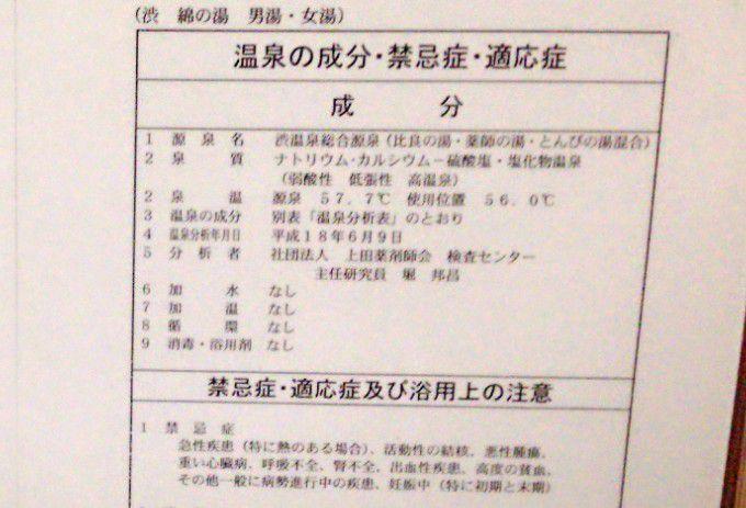 三番湯「綿の湯」温泉分析表