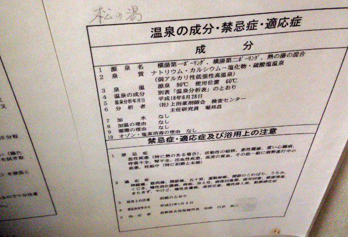 五番湯「松の湯」温泉分析表