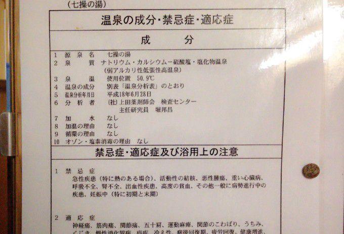 七番湯「七繰の湯」温泉分析表