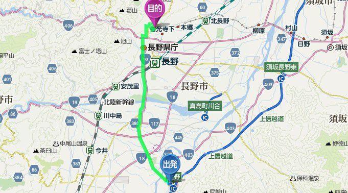 長野インターから善光寺までの距離