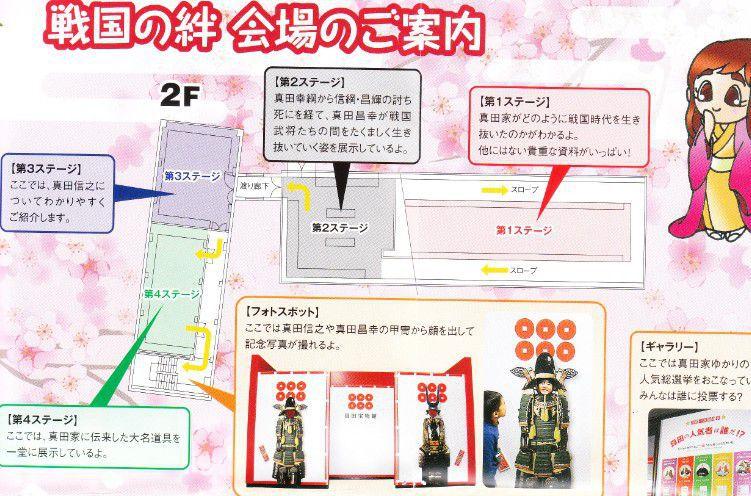 真田宝物館館内マップ