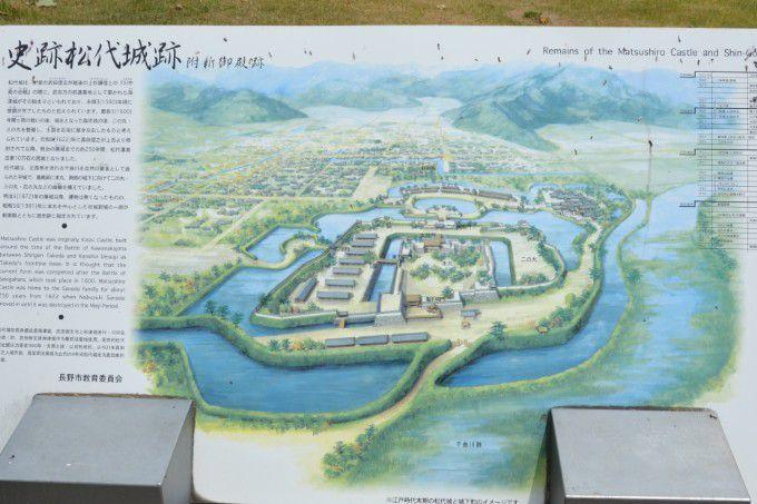 北不明門側の松代城跡の説明パネル