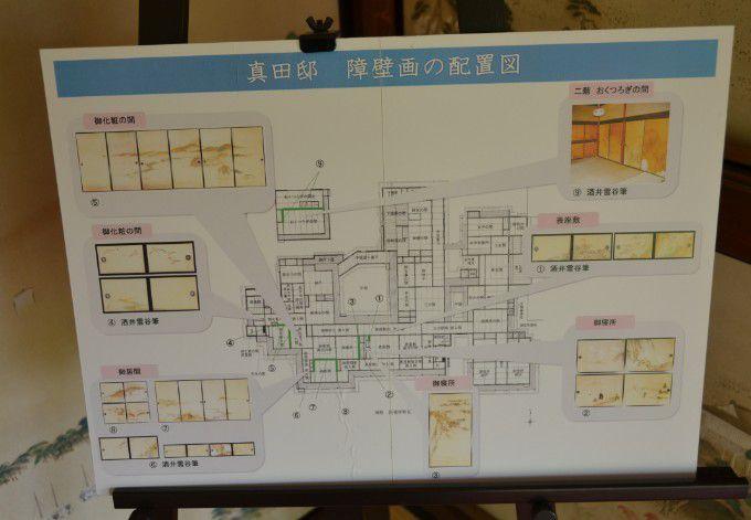 真田邸内障壁画の配置図
