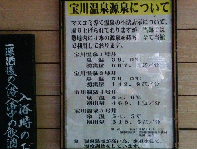 宝川温泉の源泉について