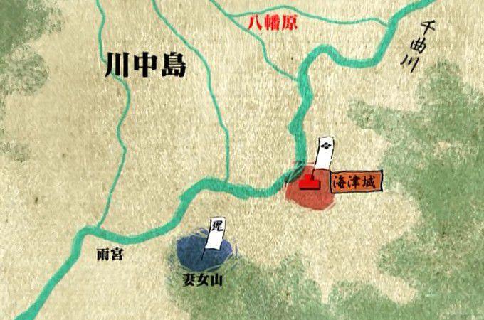 川中島の戦い時の両雄の本陣場所
