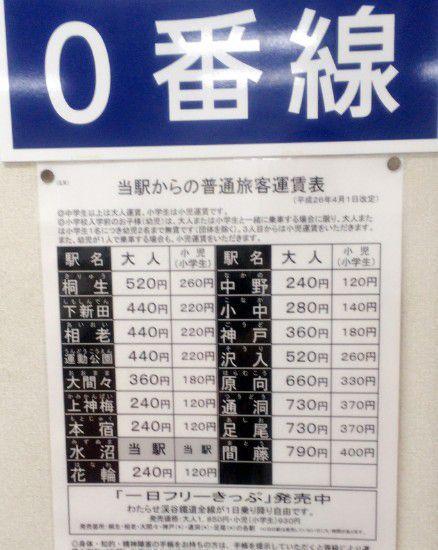 わたらせ渓谷鉄道の運賃表
