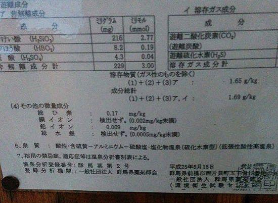 関の湯にあった温泉分析表