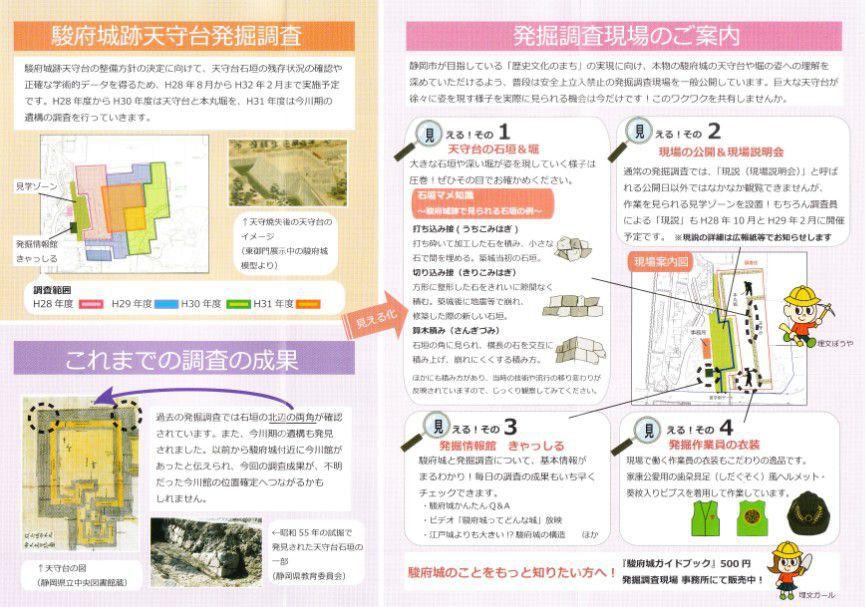 駿府城跡天守台発掘調査NAVIのパンフレット