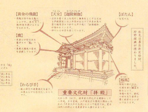 拝殿の彫刻の見所