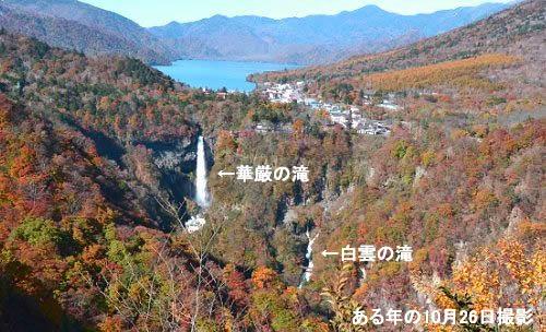 展望台から見た華厳の滝と白雲の滝と中禅寺湖と紅葉