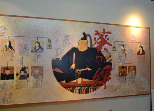 徳川家康の正室、側室、子供一覧