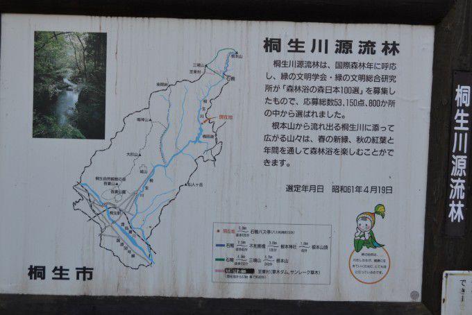 桐生川源流林の案内看板