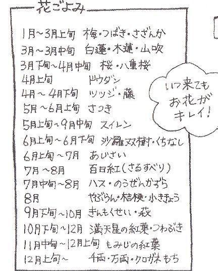 龍潭寺の花暦