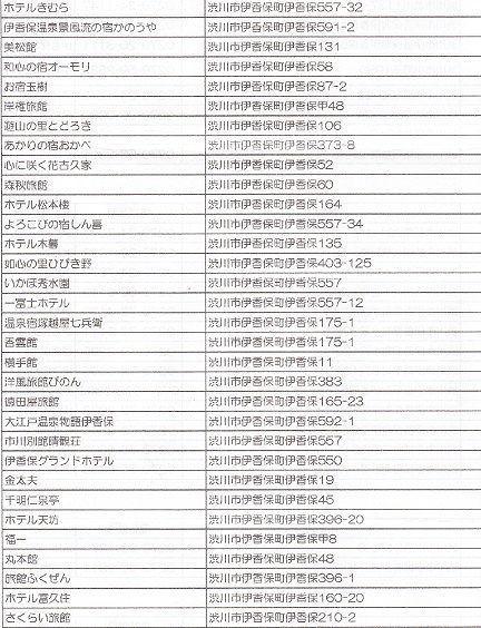 渋川市ふるさと納税で利用できる伊香保温泉宿一覧
