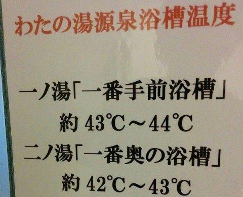 湯船の温度表示