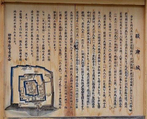 駿府城の説明パネル