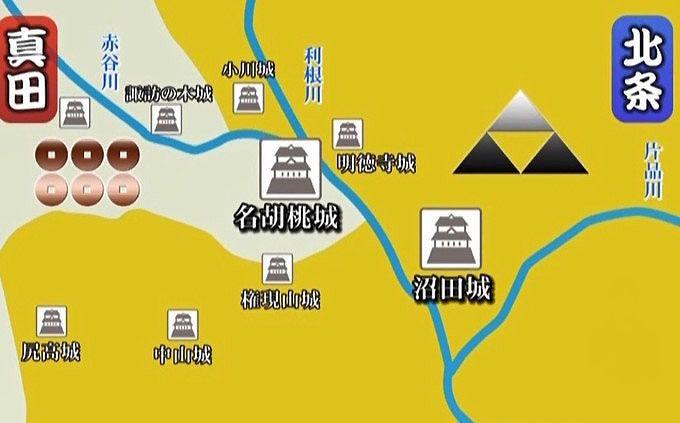 北条家と真田家の領地図