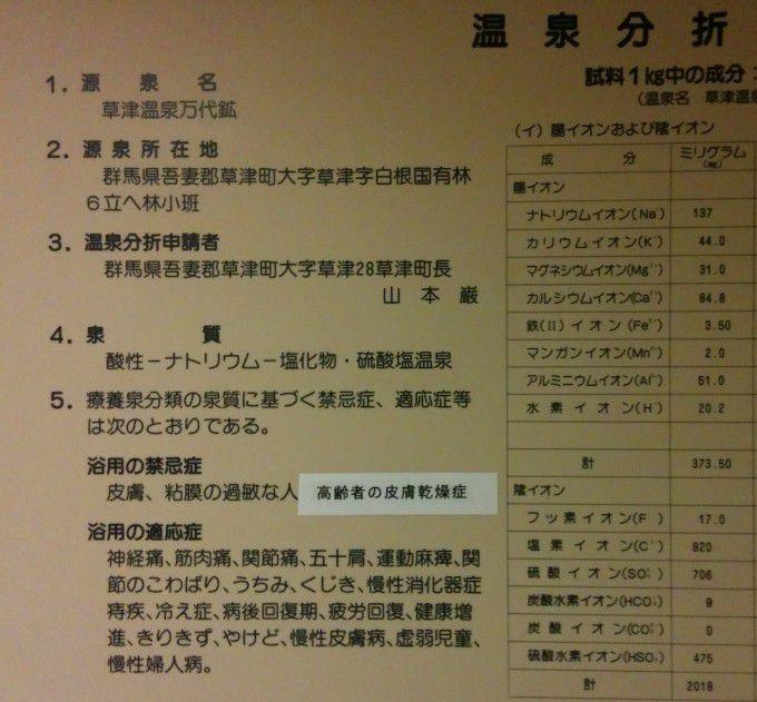 シャトー館大浴場の温泉分析表