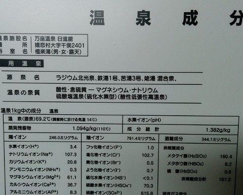 温泉成分分析表