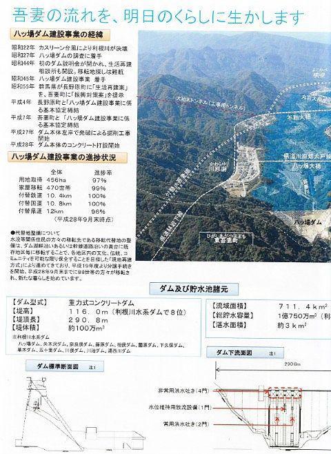 八ッ場ダム建設事業の経緯